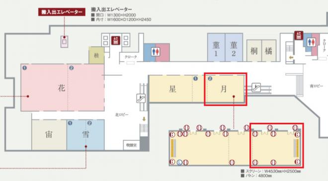 大阪新阪急ホテル 宴会場
