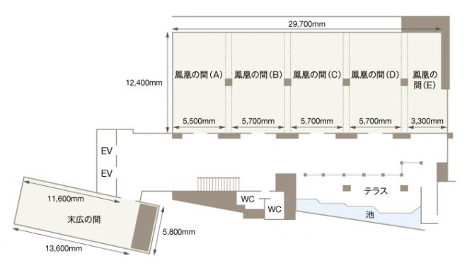 渋谷東武ホテル 宴会場